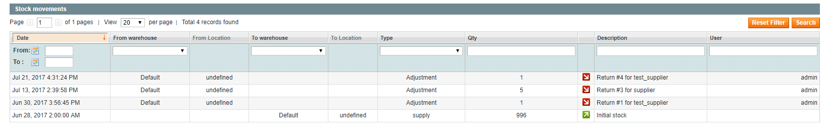 Supplier Return Return to vendor Magento addon